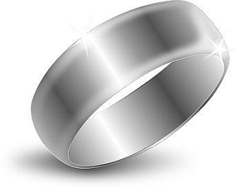 Ringgrößen