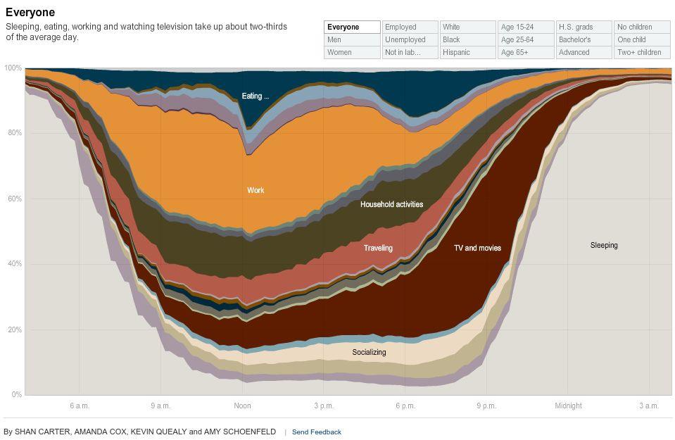 Studie Demographischer Wandel