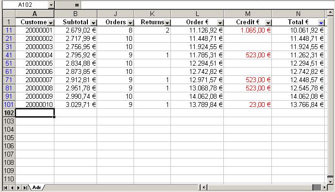 Excel Arbeitsblatt Tabelle